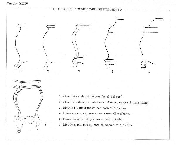 vecchi mobili italiani De Gregory-07-artedelrestauro.it